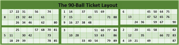 The 6-strip 90-Ball Bingo Ticket