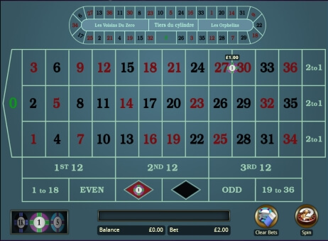 Butlers Bingo Casino Games Include European Roulette