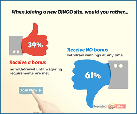 When Joining a New Bingo Site, Would You Rather
