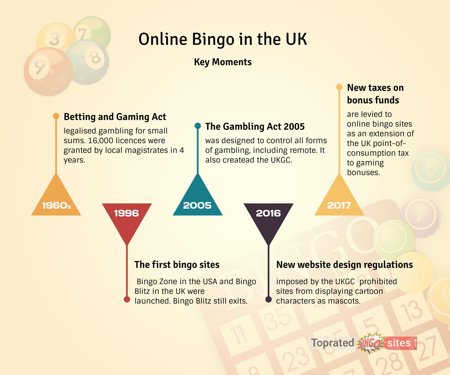Online Casino Österreich: Alles über Casinos und Spiele