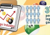 The bingo industry is growing