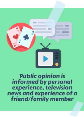 Public Option Is Informed by Personal Experience, Television News and Experience of a Friend/Family Member
